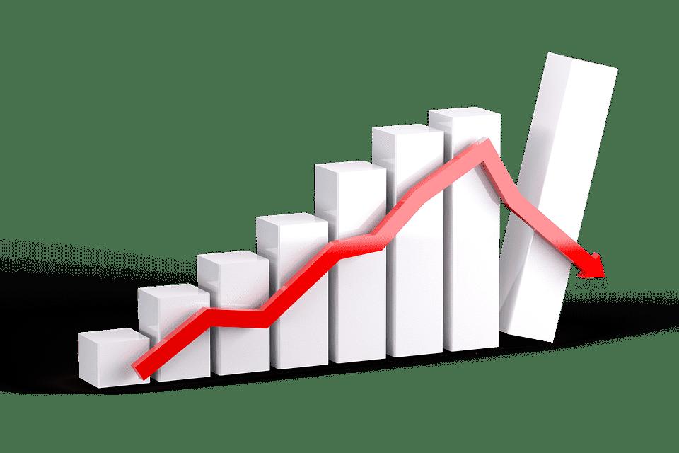 Transactions in BNB: 30% below their peaks